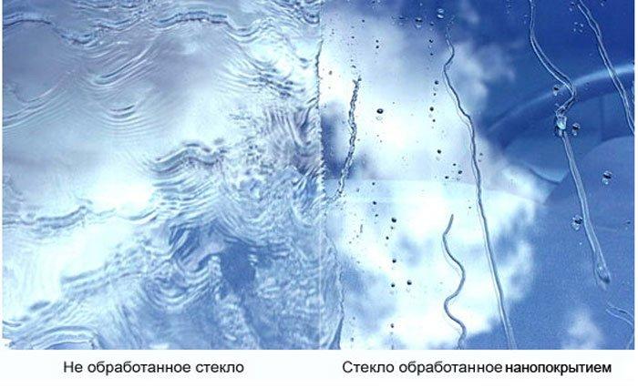 Обработка лобового стекла жидким стеклом